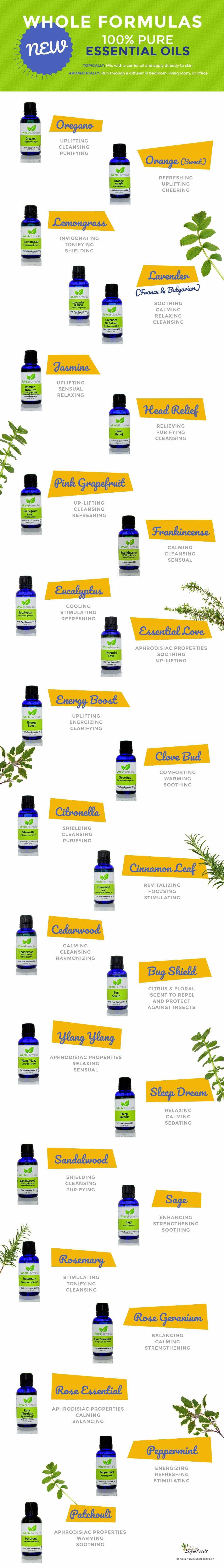 Whole Formulas Essential Oils