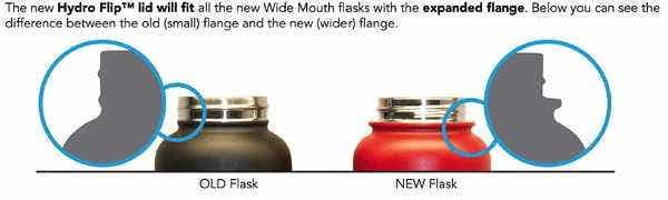 Hydro Flask Flange Diagram