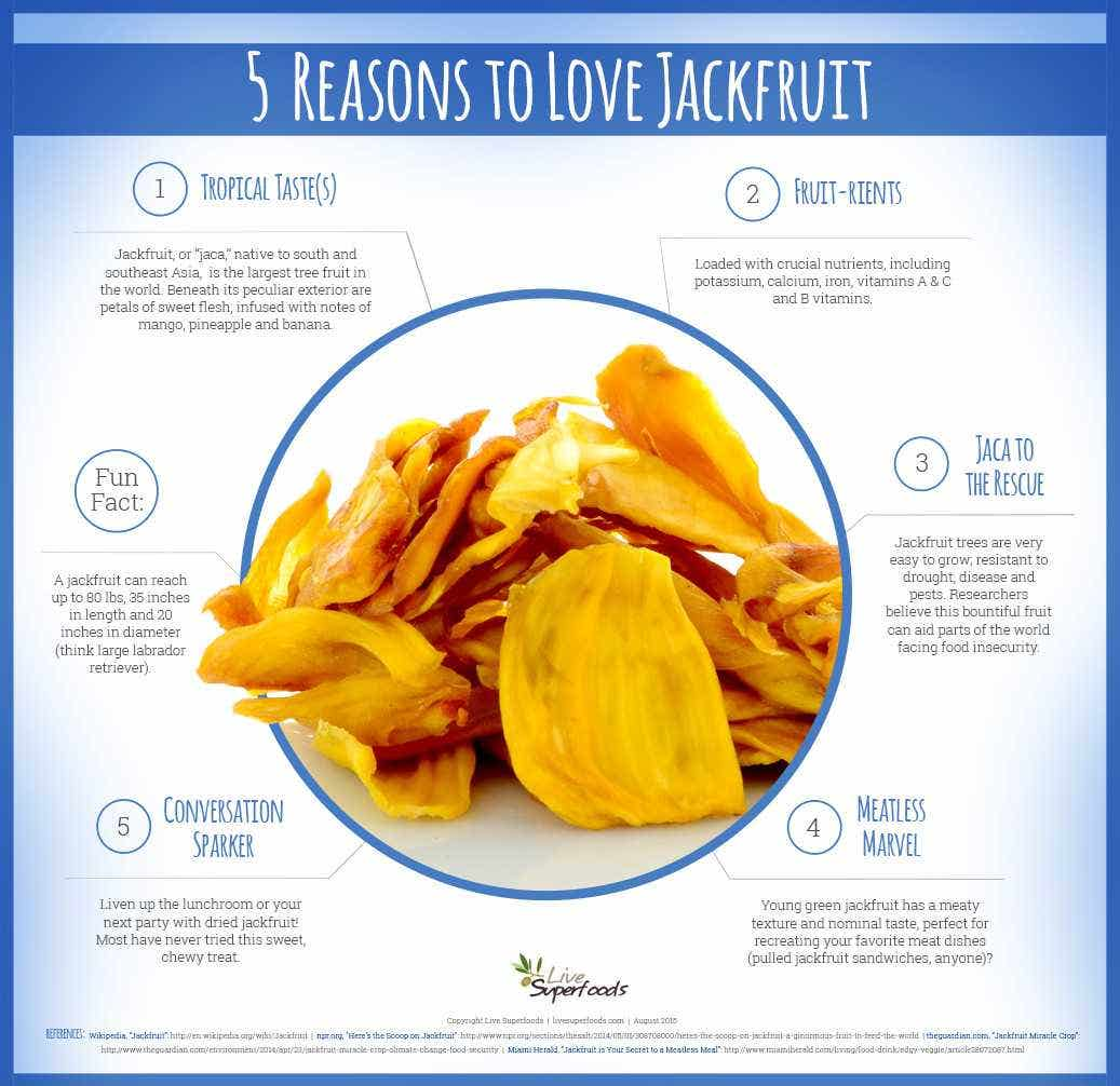 5 Reasons to Love Jackfruit