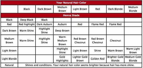 Morrocco Method Henna Hair Color Healthy Goods