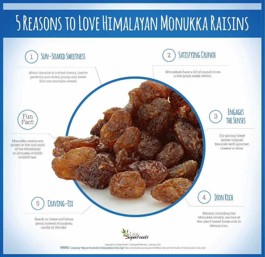 5 Reasons to Love Monukka Raisins